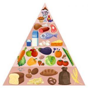 Dieta para Crossfit